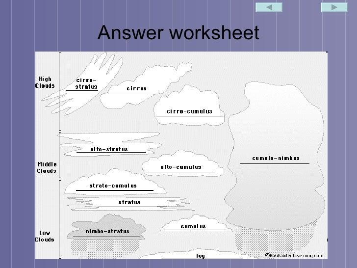 Types Of Matter Worksheet – Types of Matter Worksheet