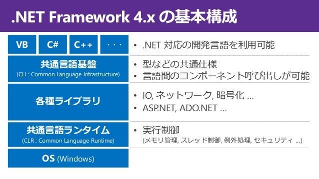 NET Core と .NET Framework (続...