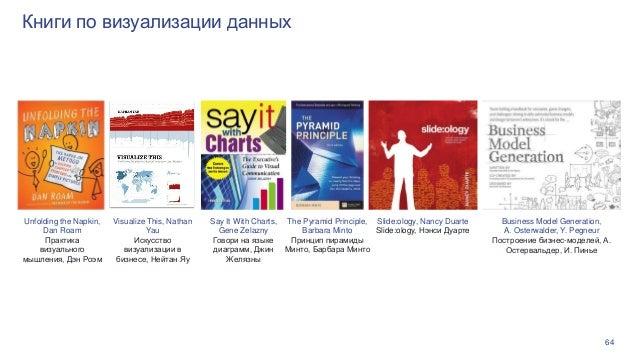 minto pyramid principle pdf download