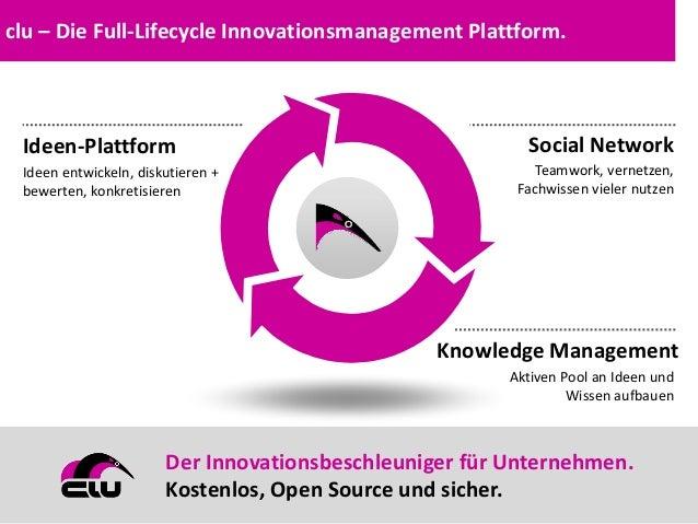 © 2014 think to innovate GmbH | clu Knowledge Management Aktiven Pool an Ideen und Wissen aufbauen Ideen-Plattform Ideen e...
