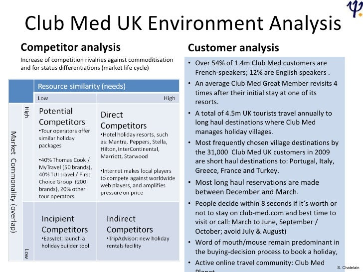 competitive analysis section fitness club Sample private club's strategic plan prospective member follows the resigning member section a competitive analysis of at the club: tennis, pool, fitness.