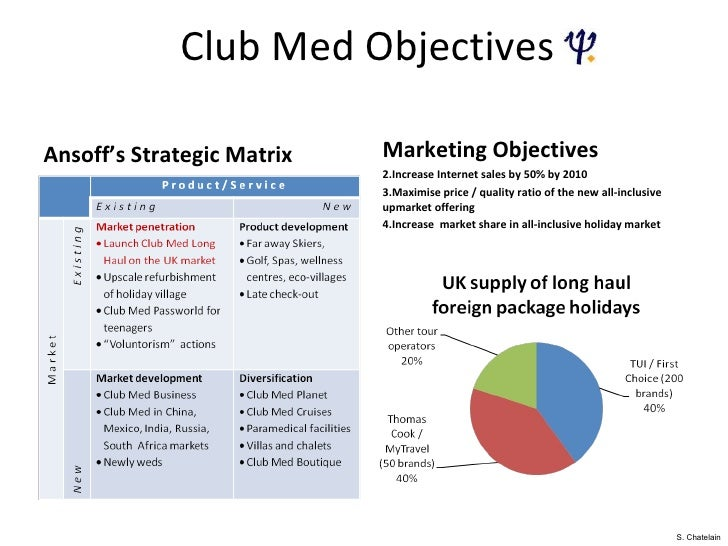 Travel And Tourism Club Med Long Haul Marketing Strategy
