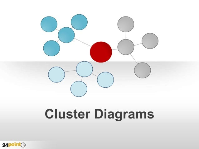 Cluster Diagrams Insert text  Insert text  Insert text  Insert text  Insert text  Insert text  Insert text  Insert text In...