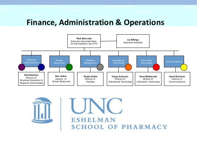 Cluster Staff Assignments (November 12, 2013)