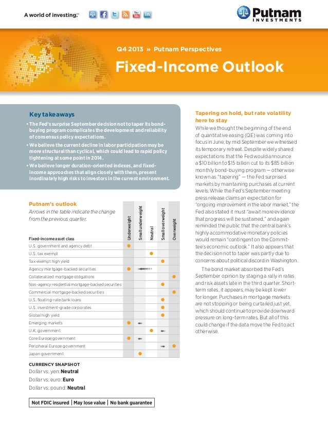 Q4 2013 » Putnam Perspectives  Fixed-Income Outlook Tapering on hold, but rate volatility here to stay  Key takeaways •	Th...