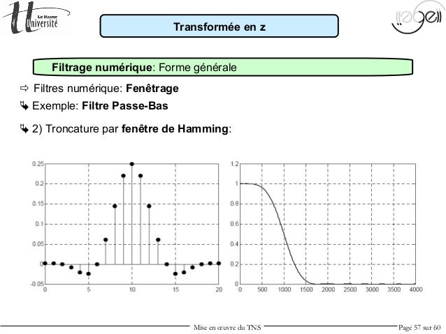 Cm4 transform e en z for Fenetre de hanning