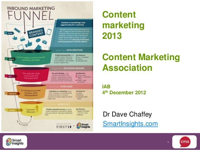 Contentmarketing2013Content MarketingAssociationIAB4th December 2012Dr Dave ChaffeySmartInsights.com                    1