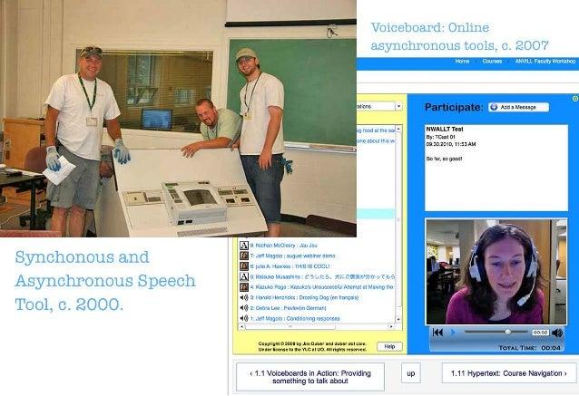 Intercultural Exchange - Telecollaboration slideshow