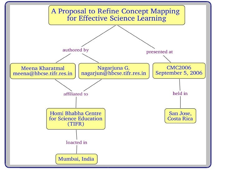 A Proposal to Refine Concept Mapping      For Effective Science Learning      Meena Kharatmal & Nagarjuna G.    {meena, na...