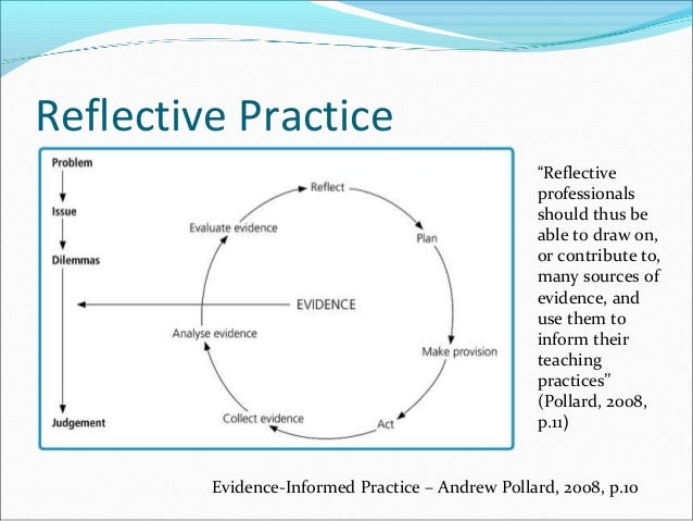 the importance of reflective practice in improving the quality of service provided Explain the importance of reflective practice in continuously improving the  quality of service provided introduction reflective practice is inperative in order  to.
