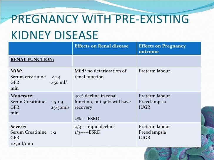 uti and pregnancy