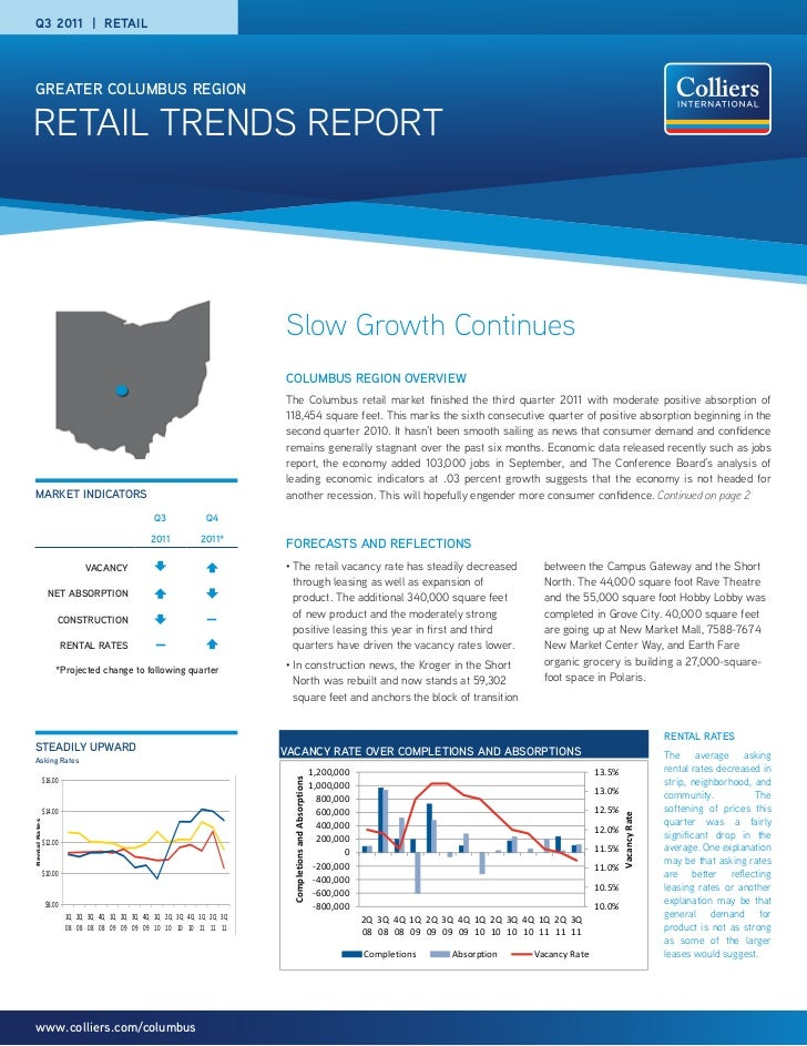 Columbus OH Retail Trends Q3 2011