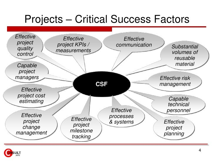 project management success factors Key factors of successful project implementation the fta project management oversight program was created to provide will guarantee the success of a project.