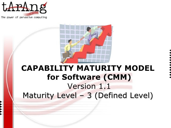 CAPABILITY MATURITY MODEL for Software (CMM) Version 1.1 Maturity Level – 3 (Defined Level)