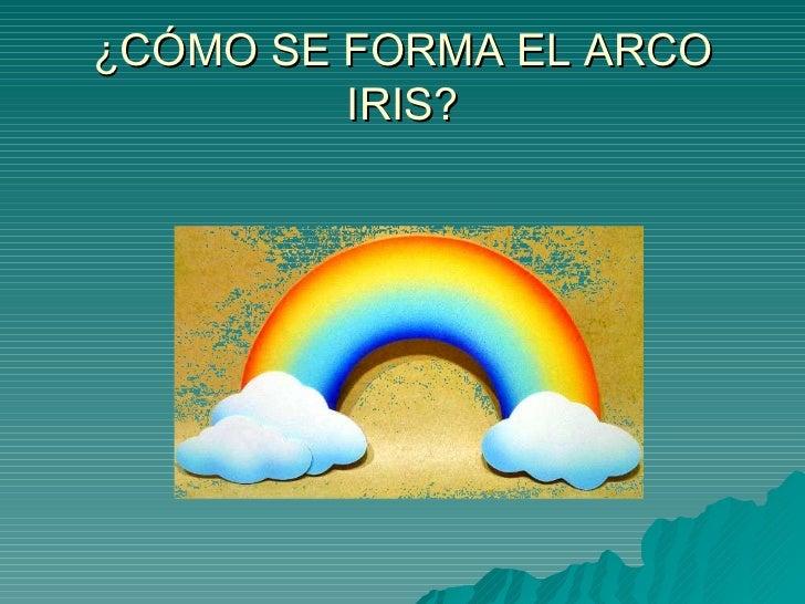 C mo se forma el arcoiris for Como se forma el marmol