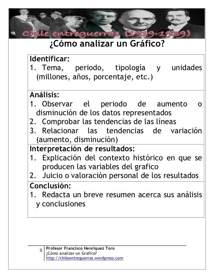 [Escriba texto]             ¿Cómo analizar un Gráfico?Identificar:1. Tema, periodo, tipología y                      unida...