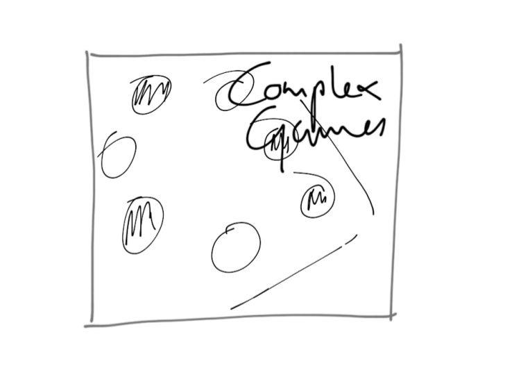 Complex Games Storyboard | September 2012