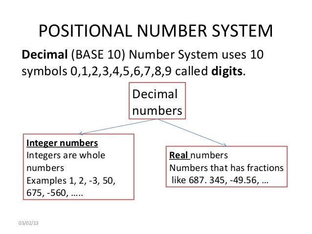 ... Example Definition Decimal Number System System Number System Number 10  Positional Base 10 Uses Decimal ...