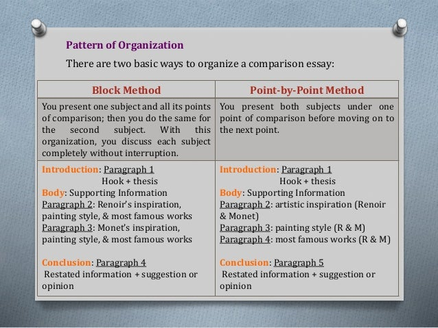 compare and contrast essay block method outline Block organization compare/contrast outline tutoring and learning centre, george brown college 2013.