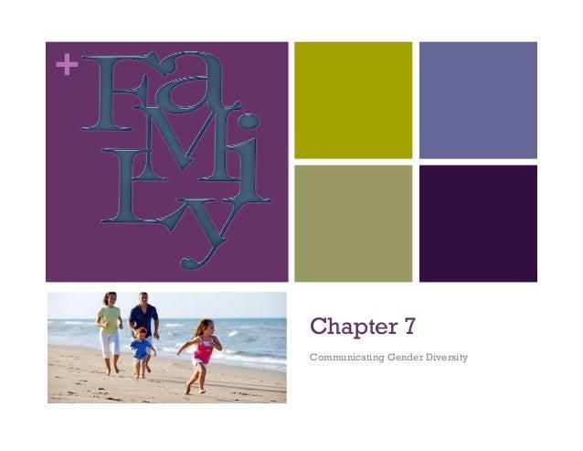 +Chapter 7Communicating Gender Diversity