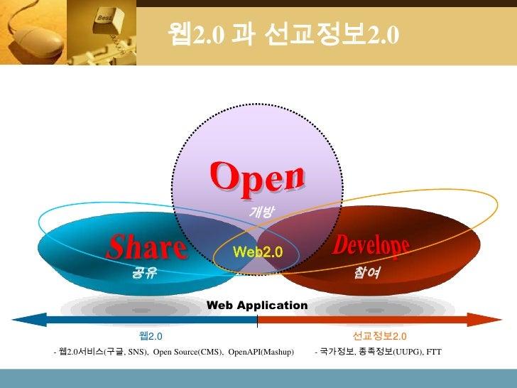 웹2.0 과 선교정보2.0<br />Open<br />개방<br />Share<br />Develope<br />Web2.0<br />공유<br />참여<br />Web Application<br />웹2.0<br />...