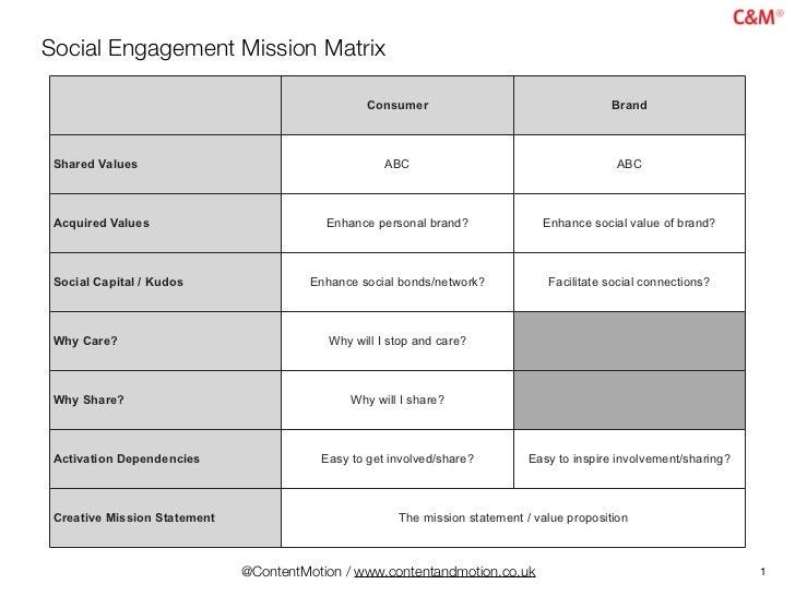 Social Engagement Mission Matrix                                                 Consumer                                 ...