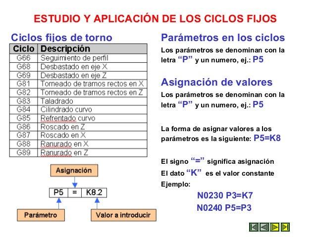 """ESTUDIO Y APLICACIÓN DE LOS CICLOS FIJOS Parámetros en los ciclos Los parámetros se denominan con la letra """"P"""" y un numero..."""