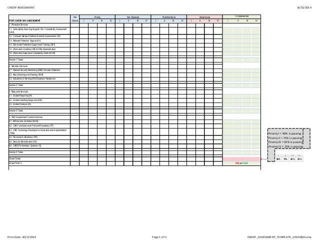 CNDSP Assessment Template