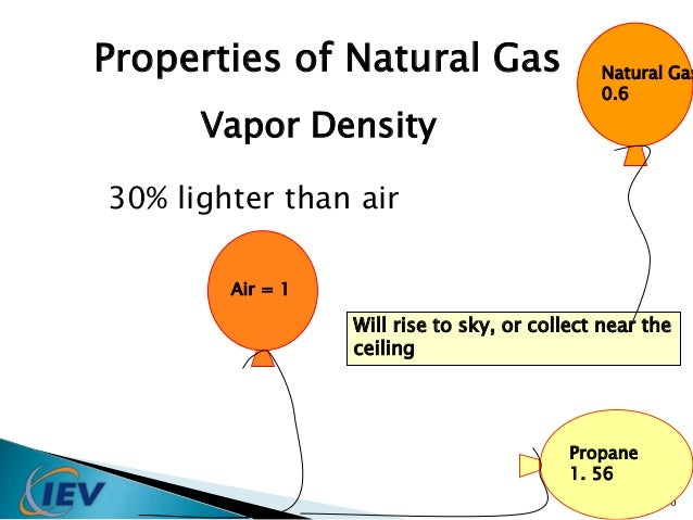What Is The Vapor Density Of Natural Gas