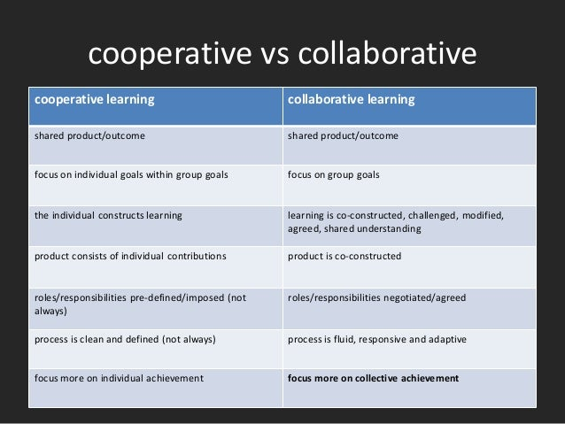 cooperative and collaborative learning Find and save ideas about cooperative learning activities on pinterest | see more ideas about cooperative learning, great team and classroom team building activities.