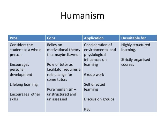 Behavioral, cognitive, humanist approaches