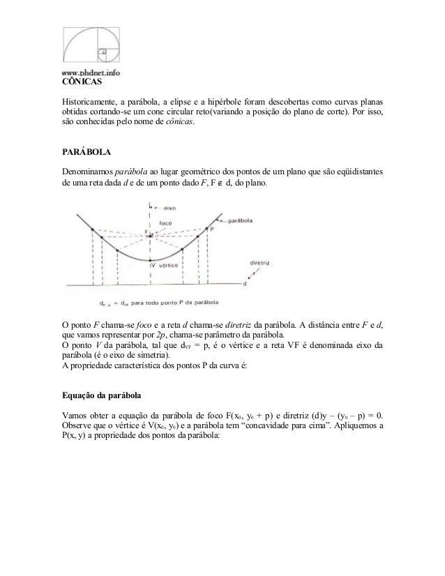CÔNICAS Historicamente, a parábola, a elipse e a hipérbole foram descobertas como curvas planas obtidas cortando-se um con...