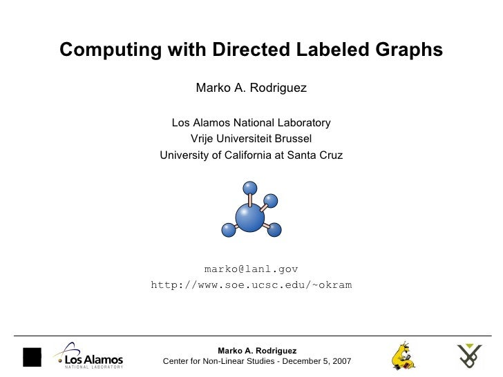 Computing with Directed Labeled Graphs Marko A. Rodriguez Los Alamos National Laboratory Vrije Universiteit Brussel Univer...