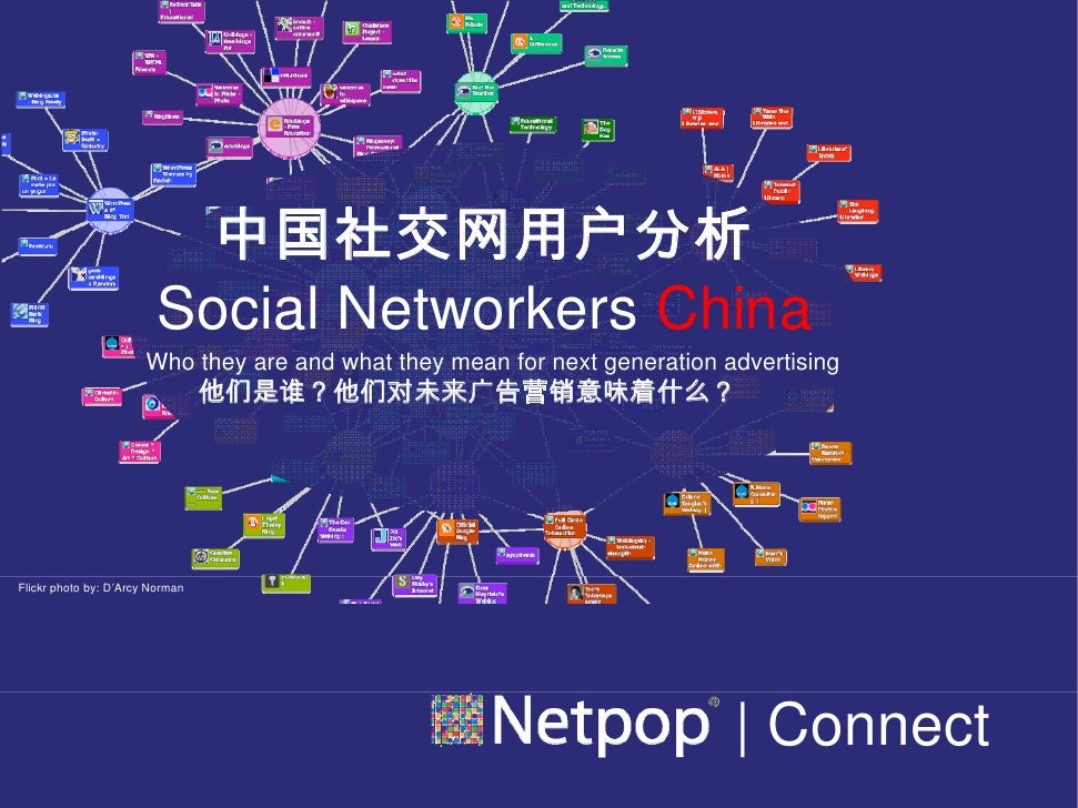 Netpop | Connect Social Networkers China 2008 Teaser