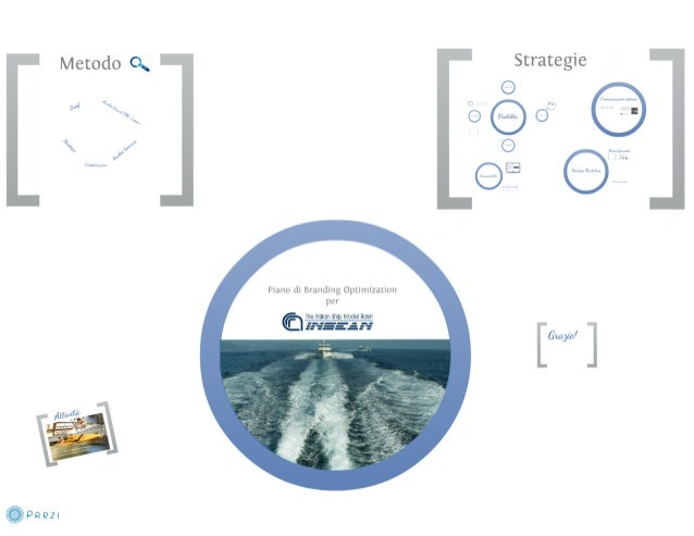 Piano di branding optimization per CNR–Insean