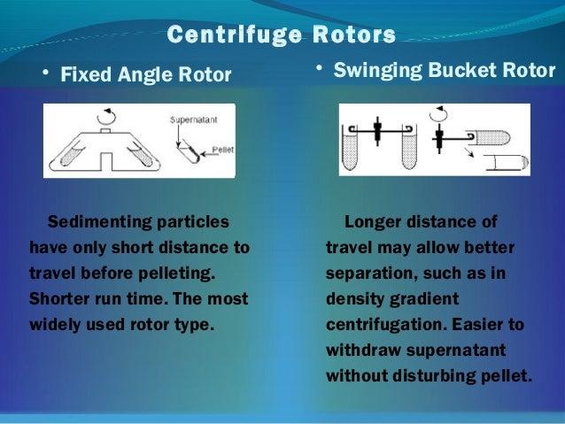 centrifugation-4-638.jpg?cb=1391305567