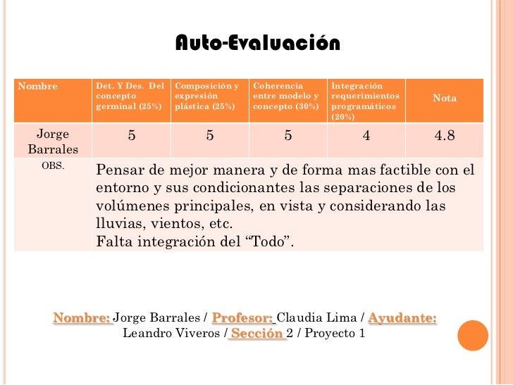 Auto-EvaluaciónNombre      Det. Y Des. Del   Composición y    Coherencia       Integración            concepto          ex...