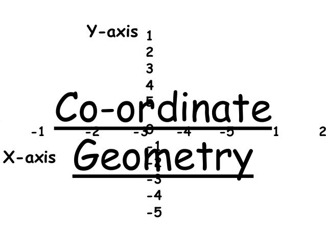 Co ordinate geometry 9th grade
