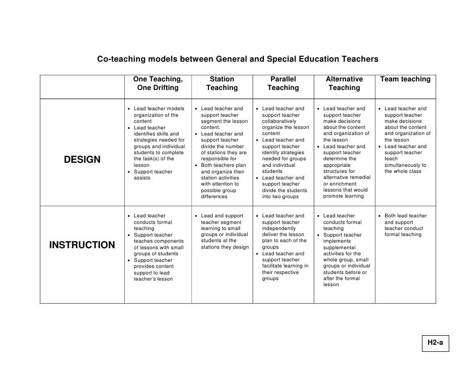 Collaborative Teaching Models : Co teaching what is it and not