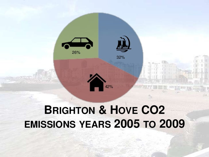 BRIGHTON & HOVE CO2EMISSIONS YEARS 2005 TO 2009