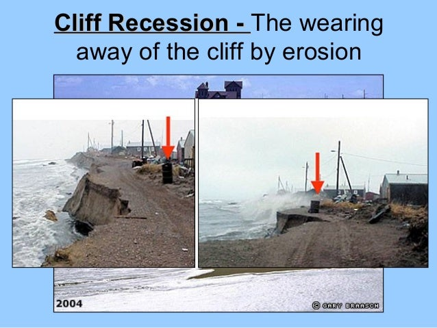 Cliff Recession - The wearing  away of the cliff by erosion