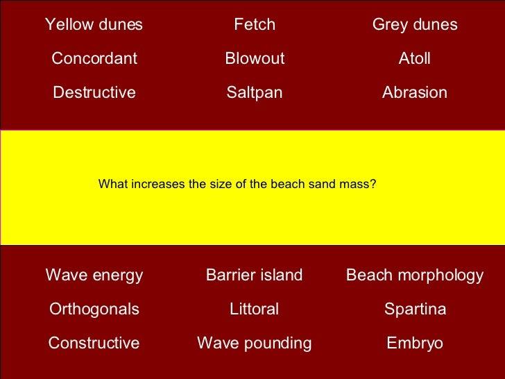 Coasts A2 quiz