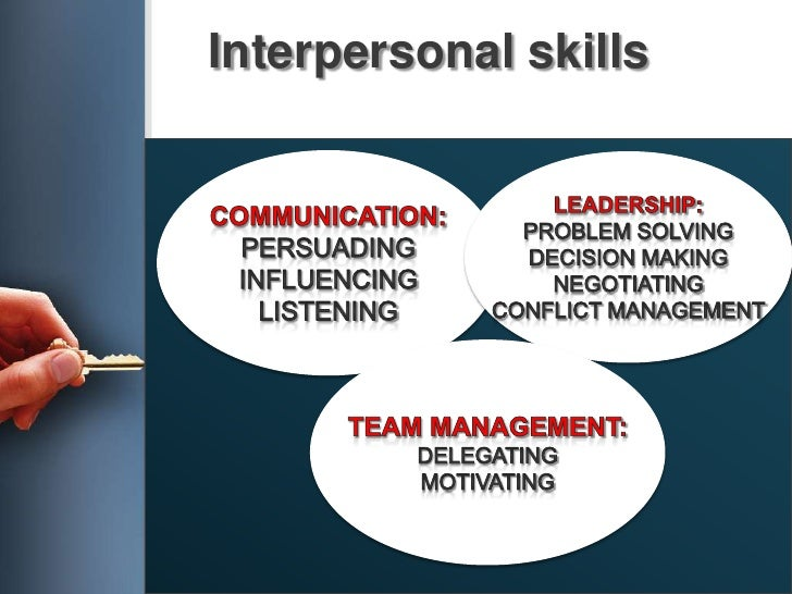 final paper interpersonal skills Final paper: interpersonal relationships natalie number of factors and cannot be fully isolated from other important interpersonal skills such as non-verbal.