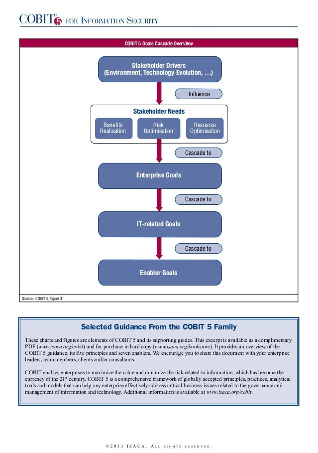 What is COBIT  Definition from WhatIscom