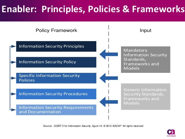 introduction to the information security policy Information security policy who may utilise feduni its infrastructure and/or access feduni applications with respect to the security and privacy of information.