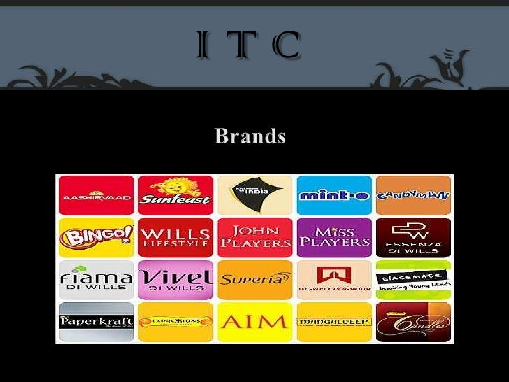 ITC<br />Brands<br />
