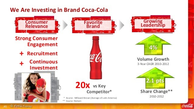"coca cola recruitment strategies The well-known, long-running ""pepsi challenge"" to coca-cola may, with some minor modifications, be adapted to marketing recruitment related services, client companies (in selling them to candidates) and even individual applicants and recruiters."