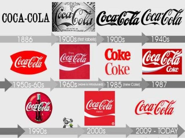 Rebranding And Redesigning Of Coca Cola Coca Cola Brand