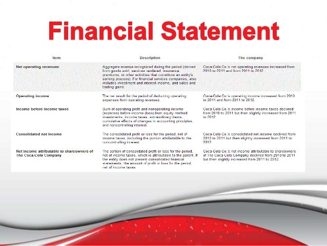 financial analysis of coca cola company Here is a detailed value chain analysis of coca cola there are primary and support activities in the value chain which are discussed below.