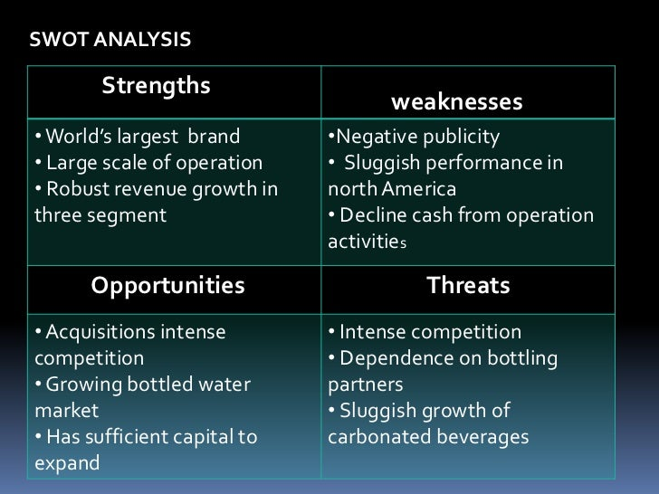 strengths and weaknesses of bottled water investments Water and sanitation market assessment: potential viability of the price is even higher for packaged bottled water the microfinance sector consists of a wide variety of institutions with diverse strengths and weaknesses state and commercial banks, state owned nbfis.